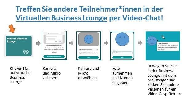 Anleitung Business Lounge.jpg